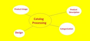 catalog-processing-services-india