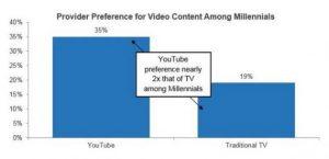 cashnsave,content marketing,content marketing strategy
